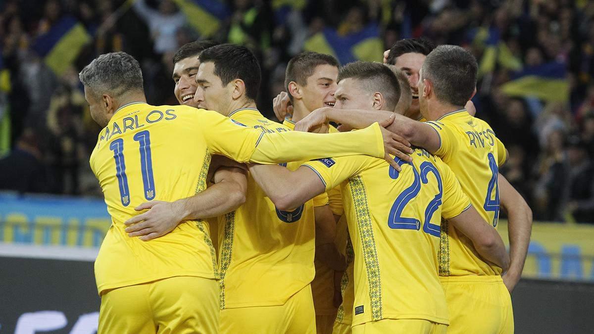 Рейтинг ФИФА 2020 – на каком месте сборная Украины перед Евро 2020