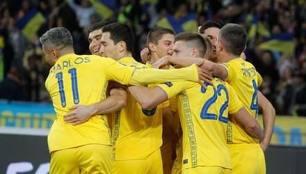 Євро-2020: з ким Україна проведе спаринги перед турніром
